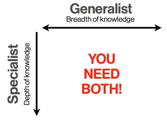 specialist or generalist A 'generalist' means an amateur administrator who had education in linguistics or classics and is a highly intelligent man with certain personal qualities of character.